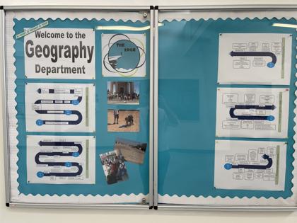 Displays around the Academy